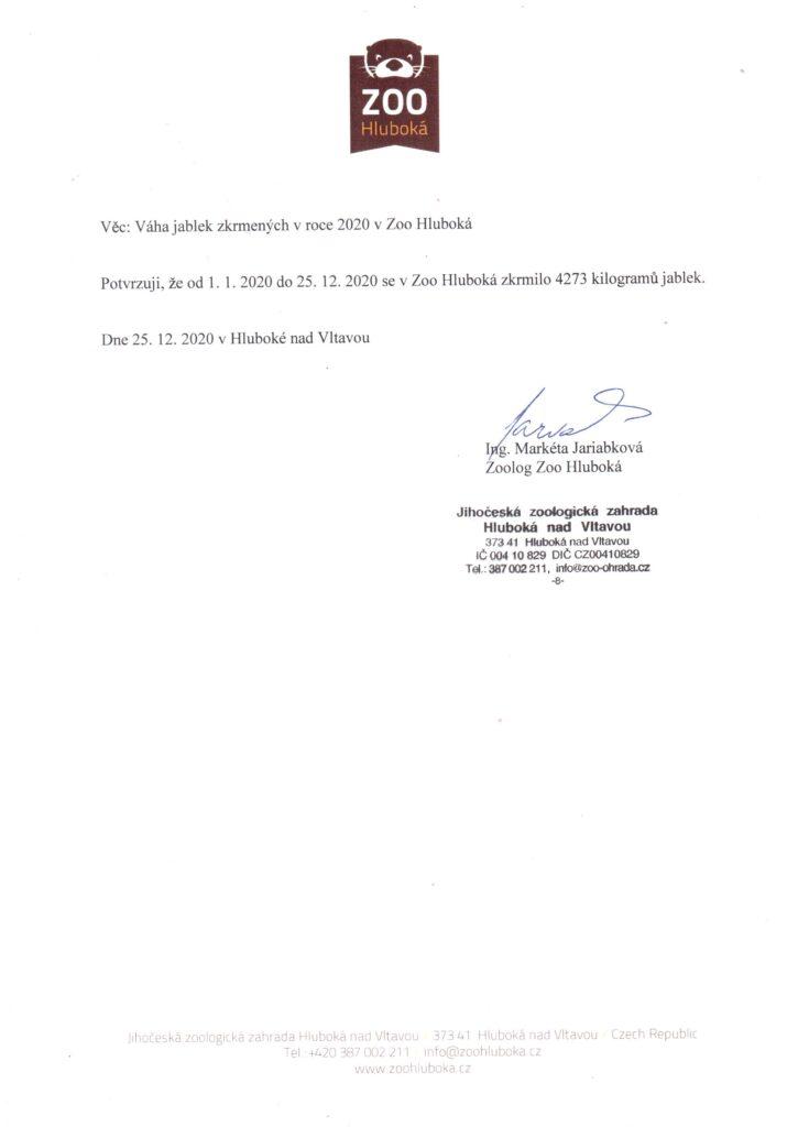 Oficiální výsledky souteže zaslané ZOO Hluboká